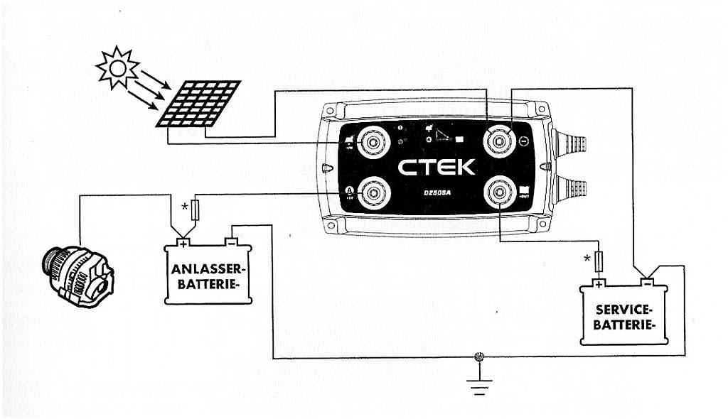 Kofferraumausbau mit zweiter Batterie + Ladeelektronik + Stauraum ...