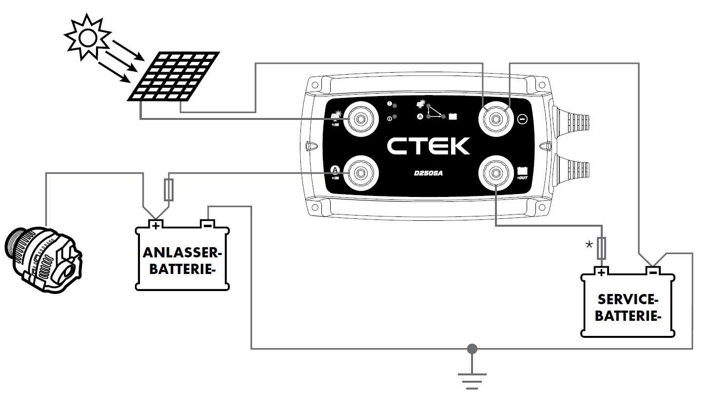 Zweite Batterie mit oder ohne Trennrelais? Seite 3