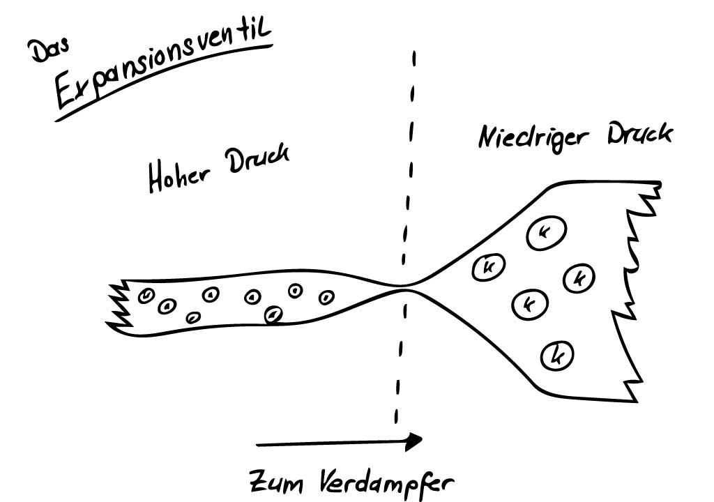 eine skizze von einem expansionventil