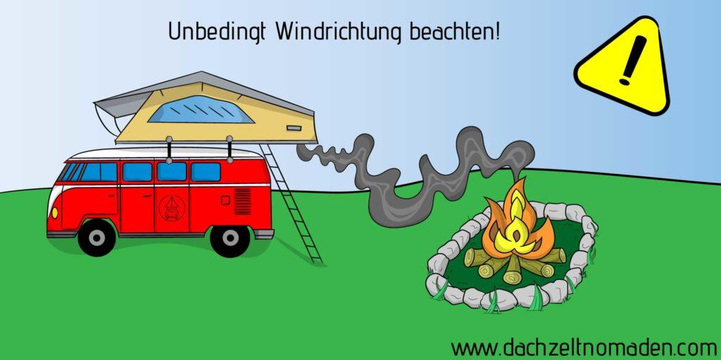 Diese Bild zeigt Feuerreauch wie er in ein Dachzelt zieht.
